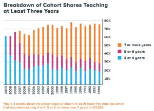 TFA Chart 3
